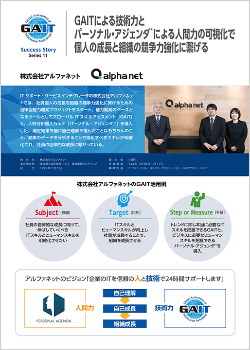 GAIT導入事例: 株式会社アルファネット