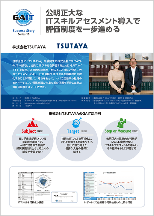 GAIT導入事例: 株式会社TSUTAYA